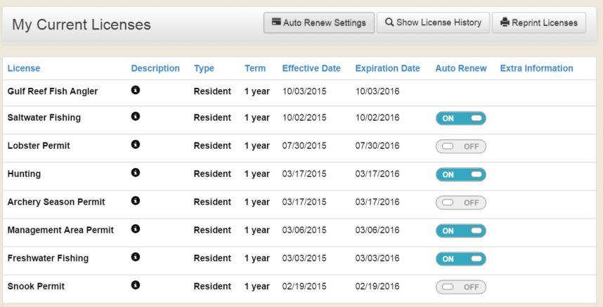 FL_License_Sales
